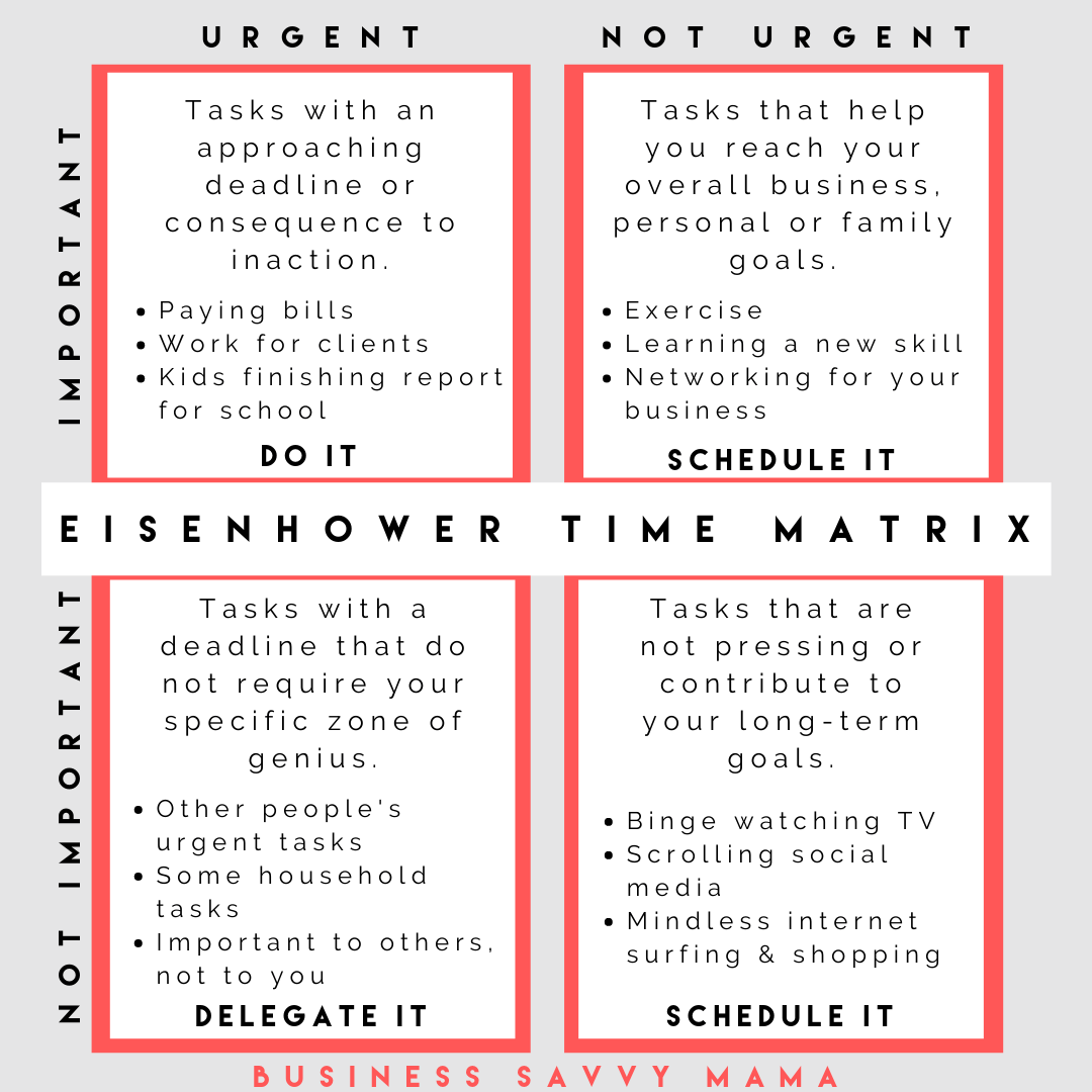 Eisenhower Time Management Matrix - Urgent and Important Tasks